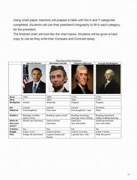 First Grade: Writing Nonfiction About U.S. Presidents