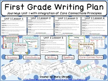First Grade Writing Plan - Unit 1 Journeys/Core Connections