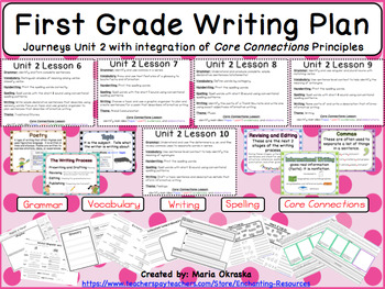 First Grade Writing Plan - Unit 2 Journeys/Core Connections