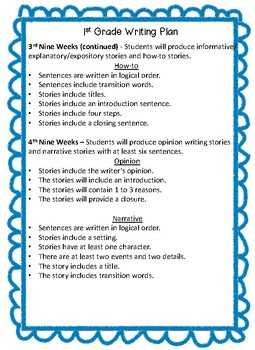 First Grade Writing Plans and Rubrics