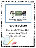 First Grade Personal Narrative Writing Curriculum (Lucy Calkins Inspired)