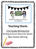 First Grade Non-Fiction Writing Curriculum (Lucy Calkins Inspired)