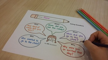 First Grade Writing Unit of Study – Personal Narratives – for Writer's Workshop