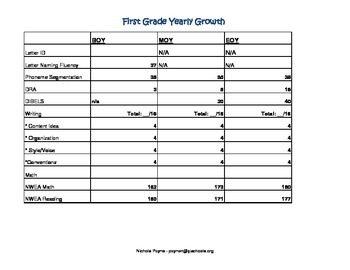 First Grade Yearly Progress Sheet