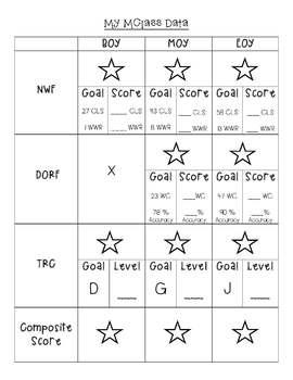 First Grade mClass Data Recording Sheet