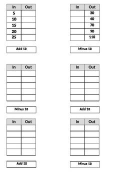 First Grade math 10 more 10 Less
