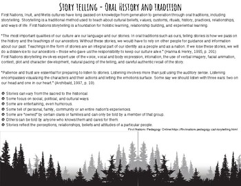 First Nations Canadian History Storytelling Poster Reconciliation Orange Shirt
