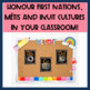 First Nations, Métis and Inuit (Native American) Alphabet Cards