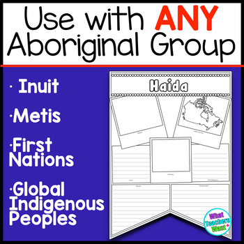 First Nations and Global Indigenous Peoples Research Pennant