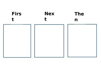 First - Next - Then Chart