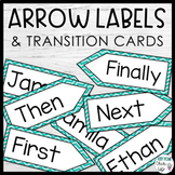 Arrow Labels and Transition Cards