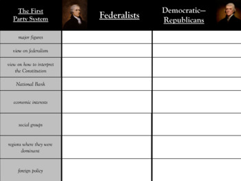 First Party System Graphic Organizer