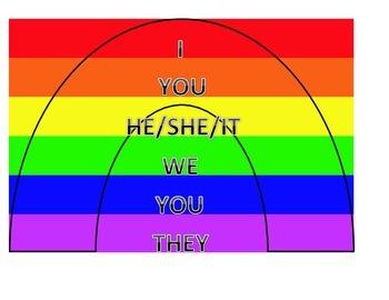 First Person Pronoun Rainbow Visual