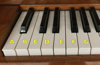 Piano Unit One: The Note Alphabet