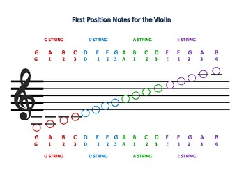 First Position Notes for the Violin