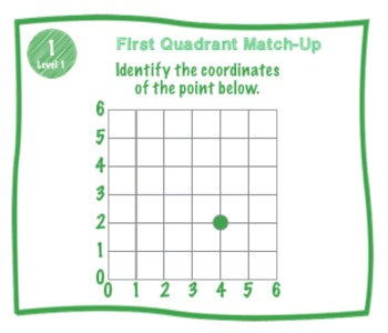 First Quadrant Matching Game