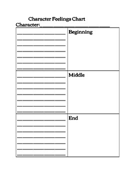 First Grade Reading Comprehension Mini Lessons and Activities