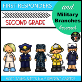 First Responders and Military Branches Career Research Sec