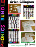First , Second, & Third  Grade Phonics Bundles Levels 1, 2, & 3 (RTI)