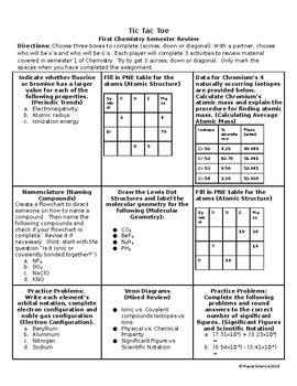 First Semester Chemistry Tic Tac Toe Review Activity