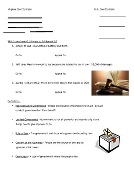 First Semester Civics SoL Review