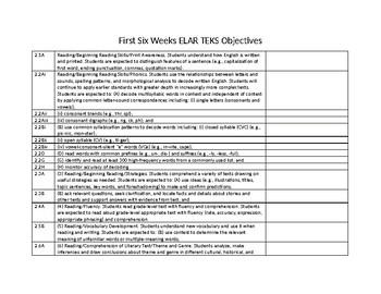 First Six Weeks ELAR TEKS Objectives