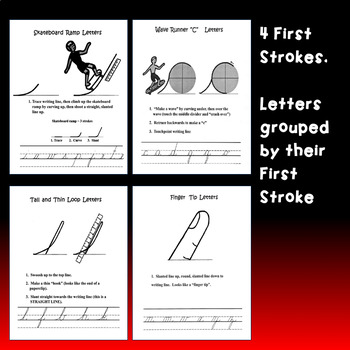 DISTANCE LEARNING First Strokes Cursive Handwriting  - BUILDING LICENSE