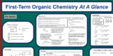 First-Term Organic Chemistry at a Glance