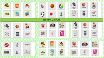 First/ Then Behavior Intervention- Everything Included- Lifetime Updates!