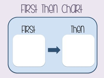 First Then Chart- Print and Go!