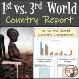 First vs Third World Country Research and Report w/ BONUS