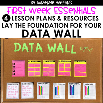 First Week Essentials: Data Wall & Lessons