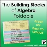 Back to School (Pre-Algebra Review Concepts) Foldable
