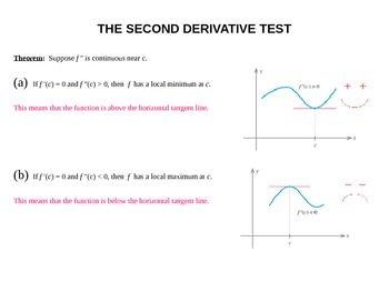 First and Second Derivative Tests and Concavity