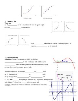 First and Second Derivative Tests and Concavity Notes
