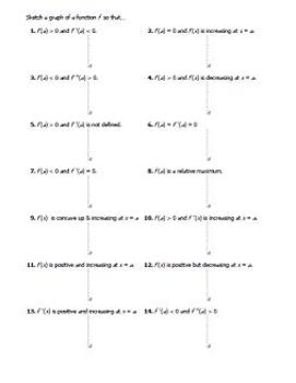 First and Second Derivatives - Graphically