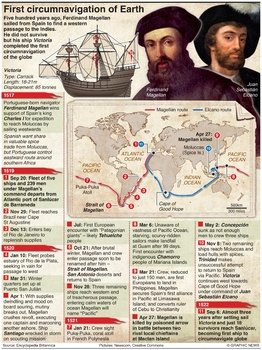 First circumnavigation of Earth