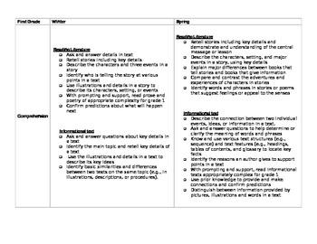 First grade common core reading comprehension checklist