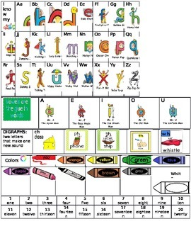First grade common core student cheat sheet