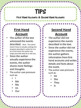 Firsthand Secondhand Account Sorting Activity