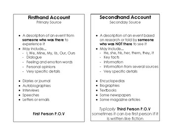 Firsthand vs. Secondhand Handout