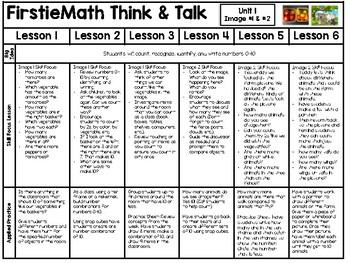 FirstieMath: Think and Talk