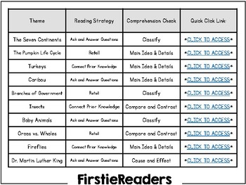 FirstieReaders Level: J Nonfiction *ENGLISH AND SPANISH*