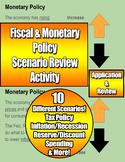 Fiscal & Monetary Policy Scenario Review Activity