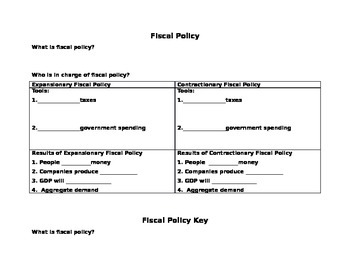 Fiscal Policy Review Sheet