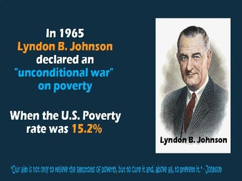 Fiscal Policy - The War on  Poverty - Debate