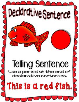 Fish 4 sentence posters