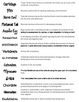 Fish, Amphibians, and Reptiles Cut-n-Paste Vocabulary