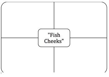 Fish Cheeks Bundle