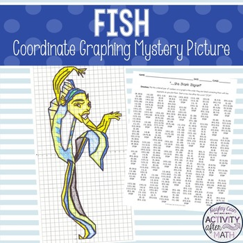 Fish Coordinate Graphing Mystery Picture!
